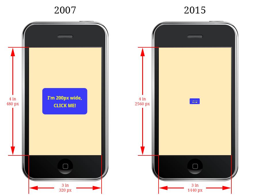 2007_2015